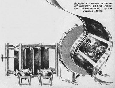 Звуковые Эффекты Для Театра И